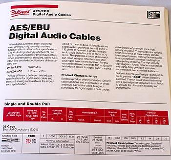 AES/EBU
